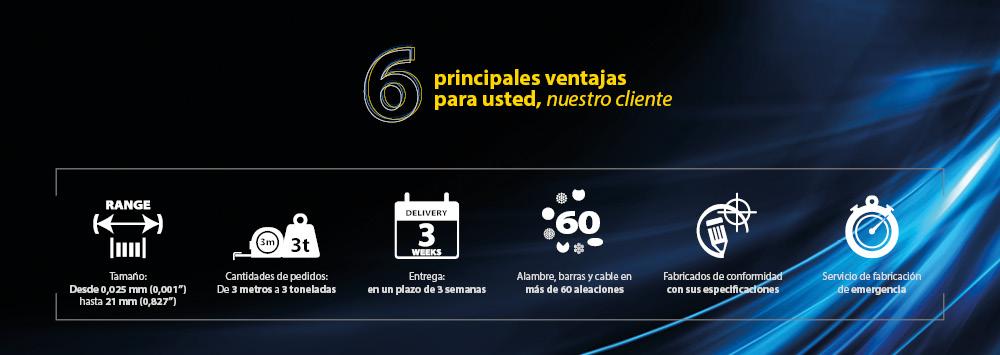 AWI Super Six…Seis ventajas clave para nuestros clientes